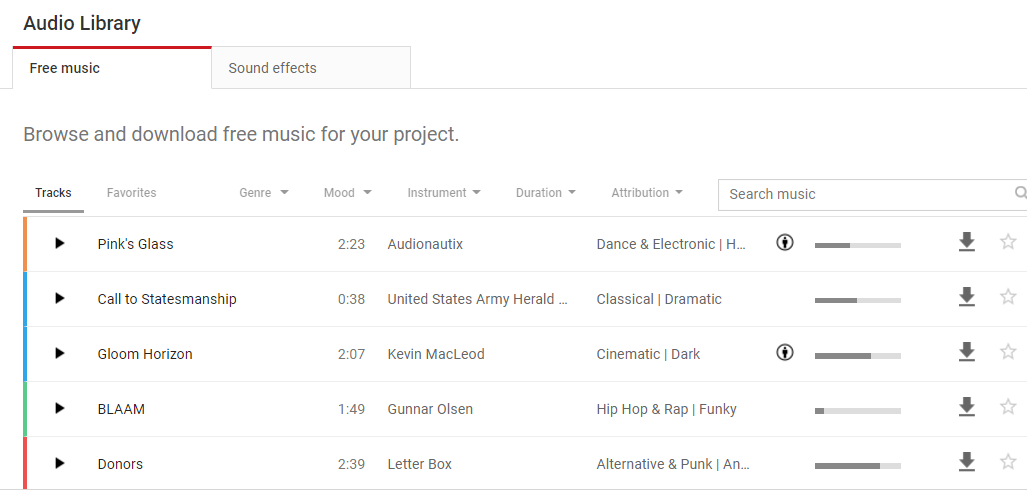 Youtube audio library music list