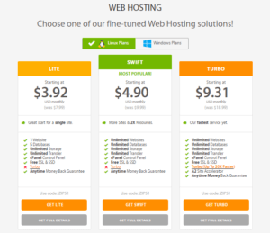 This is A2 hosting shared hosting plan