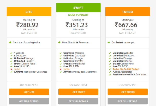 A2hosting-shared hosting plan rupees