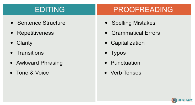 Chart showing difference between Editing & Proofreading