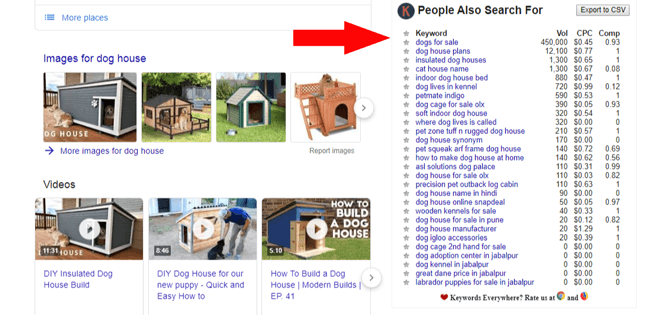 Keyword Everywhere People aslso search for section