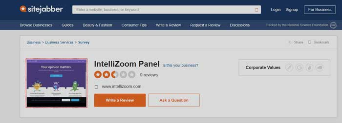 Sitejabber IntelliZoom rating